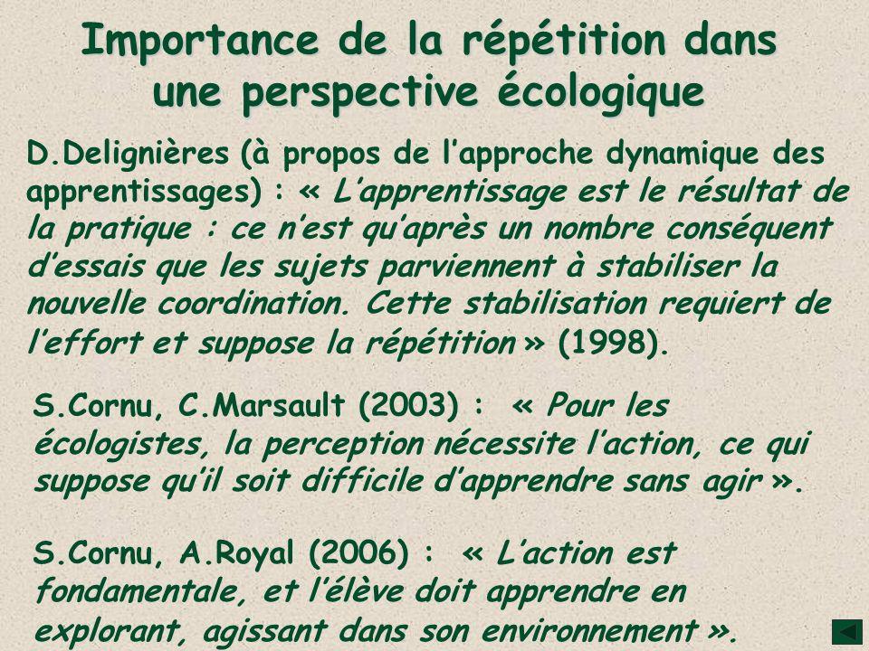 Importance de la répétition dans une perspective écologique S.Cornu, C.Marsault (2003) : « Pour les écologistes, la perception nécessite laction, ce q