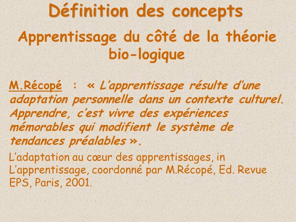 Définition des concepts Apprentissage du côté de la théorie bio-logique M.Récopé : « Lapprentissage résulte dune adaptation personnelle dans un contex