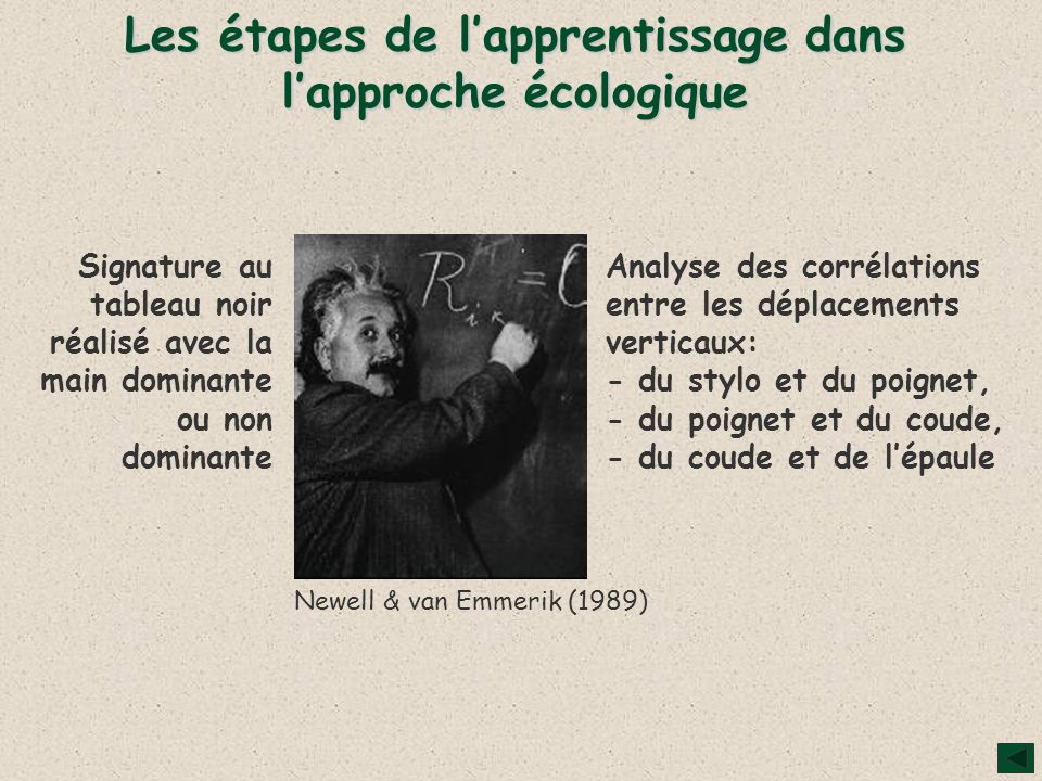 Les étapes de lapprentissage dans lapproche écologique Signature au tableau noir réalisé avec la main dominante ou non dominante Newell & van Emmerik (1989) Analyse des corrélations entre les déplacements verticaux: - du stylo et du poignet, - du poignet et du coude, - du coude et de lépaule