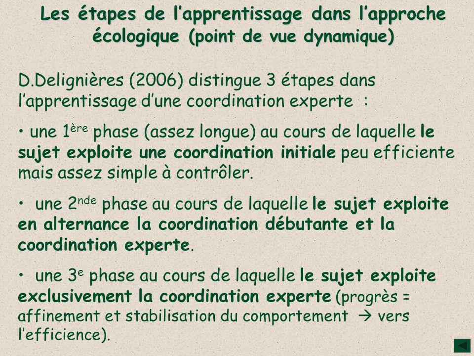 Les étapes de lapprentissage dans lapproche écologique (point de vue dynamique) D.Delignières (2006) distingue 3 étapes dans lapprentissage dune coordination experte : une 1 ère phase (assez longue) au cours de laquelle le sujet exploite une coordination initiale peu efficiente mais assez simple à contrôler.