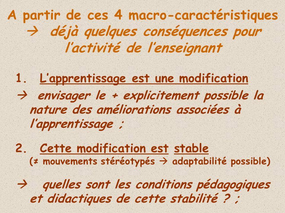 1. Lapprentissage est une modification envisager le + explicitement possible la nature des améliorations associées à lapprentissage ; A partir de ces