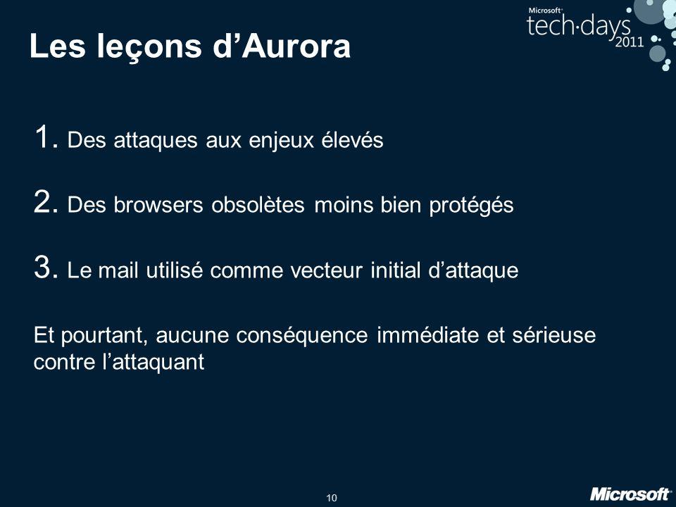 10 Les leçons dAurora 1. Des attaques aux enjeux élevés 2.