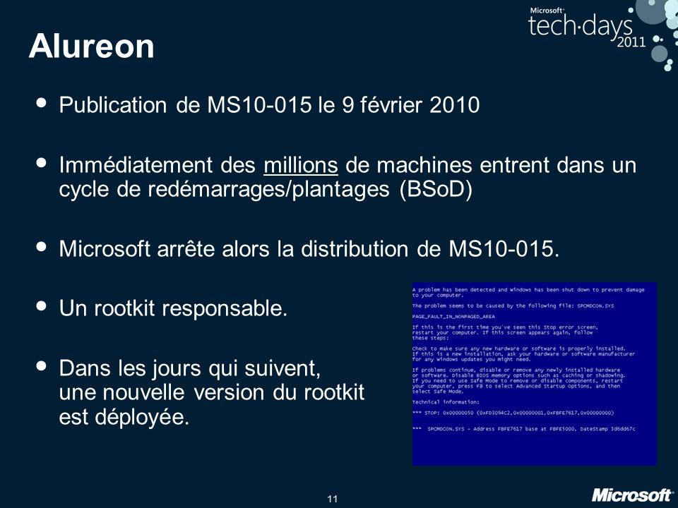 11 Alureon Publication de MS10-015 le 9 février 2010 Immédiatement des millions de machines entrent dans un cycle de redémarrages/plantages (BSoD) Microsoft arrête alors la distribution de MS10-015.