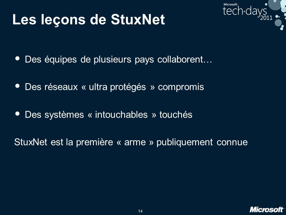 14 Les leçons de StuxNet Des équipes de plusieurs pays collaborent… Des réseaux « ultra protégés » compromis Des systèmes « intouchables » touchés StuxNet est la première « arme » publiquement connue