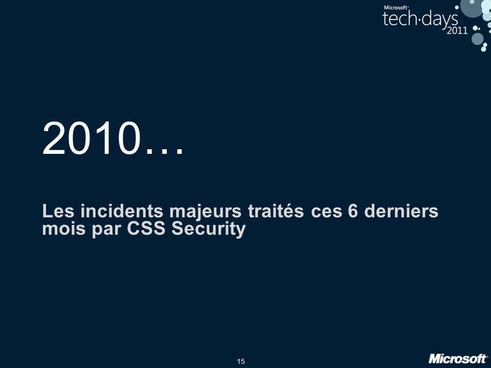 15 2010… Les incidents majeurs traités ces 6 derniers mois par CSS Security