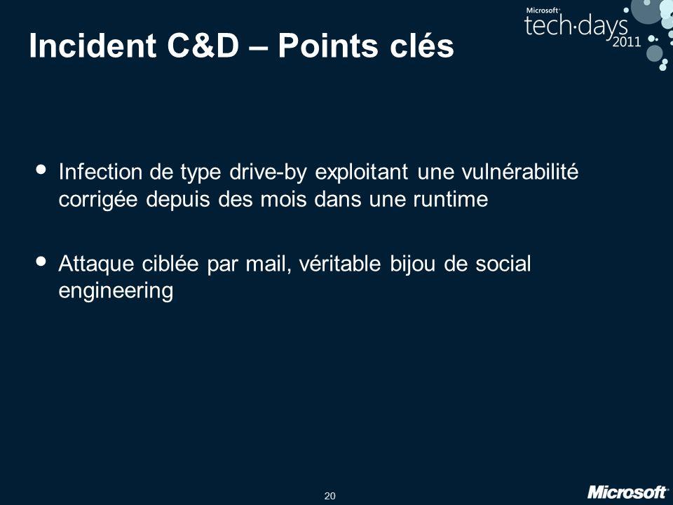 20 Incident C&D – Points clés Infection de type drive-by exploitant une vulnérabilité corrigée depuis des mois dans une runtime Attaque ciblée par mail, véritable bijou de social engineering