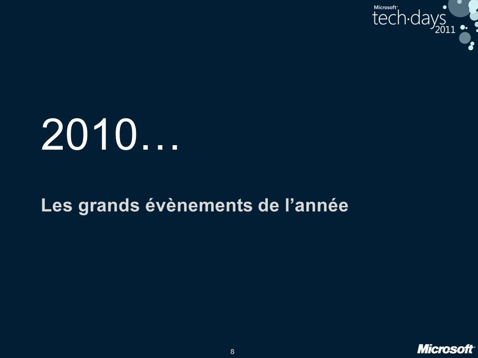 Titre de la diapositive (code) Fond blanc pour slide de code