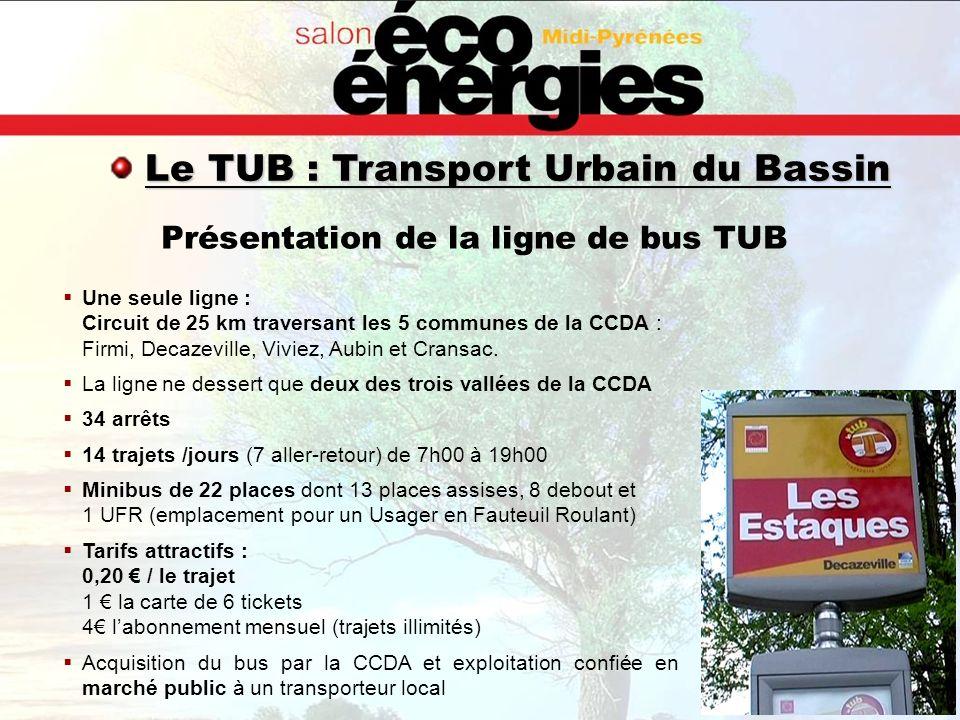 Présentation de la ligne de bus TUB Une seule ligne : Circuit de 25 km traversant les 5 communes de la CCDA : Firmi, Decazeville, Viviez, Aubin et Cra