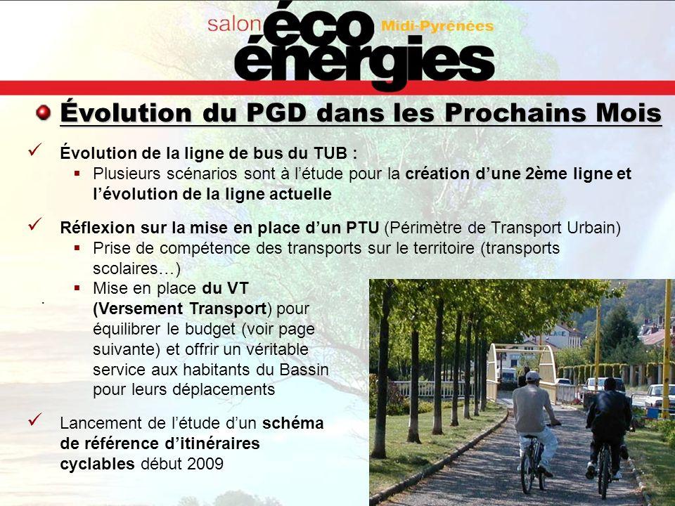 Évolution du PGD dans les Prochains Mois Évolution du PGD dans les Prochains Mois. Évolution de la ligne de bus du TUB : Plusieurs scénarios sont à lé