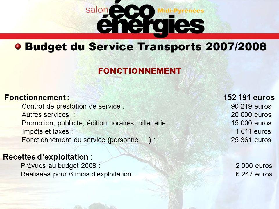 Fonctionnement : 152 191 euros Contrat de prestation de service : 90 219 euros Autres services : 20 000 euros Promotion, publicité, édition horaires,
