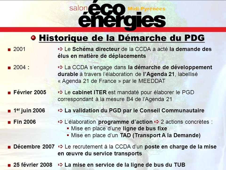2001 Le Schéma directeur de la CCDA a acté la demande des élus en matière de déplacements 2004 : La CCDA sengage dans la démarche de développement dur