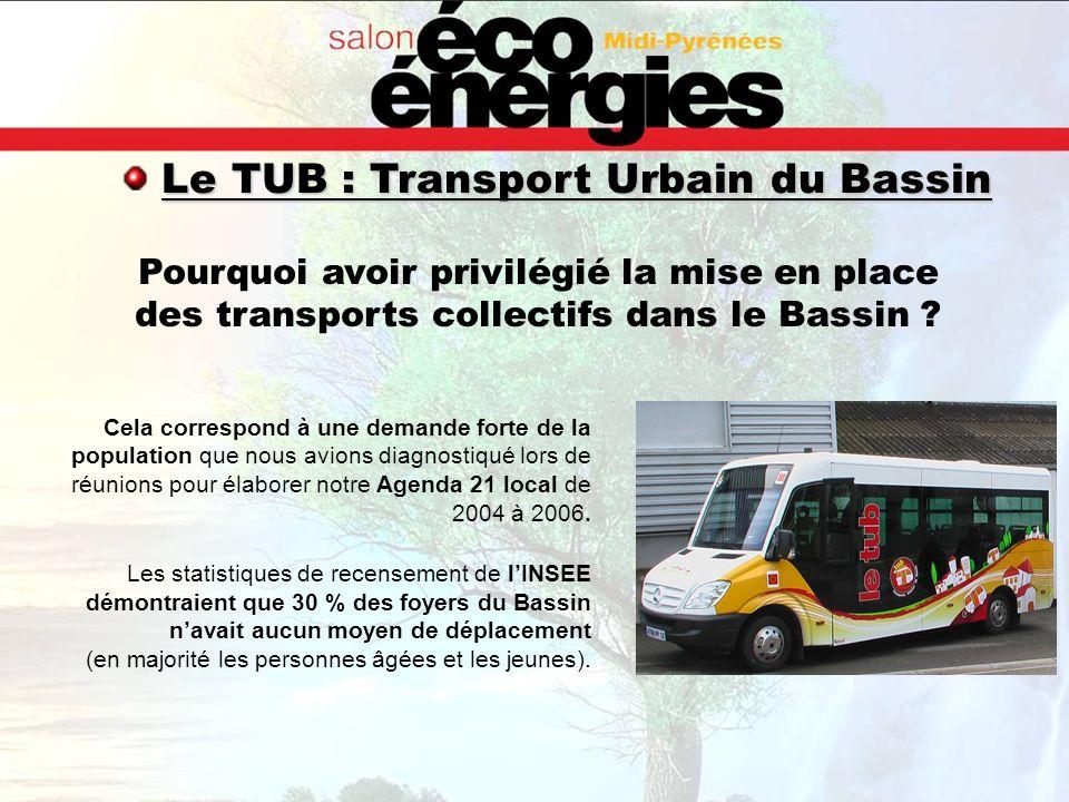 Pourquoi avoir privilégié la mise en place des transports collectifs dans le Bassin ? Cela correspond à une demande forte de la population que nous av