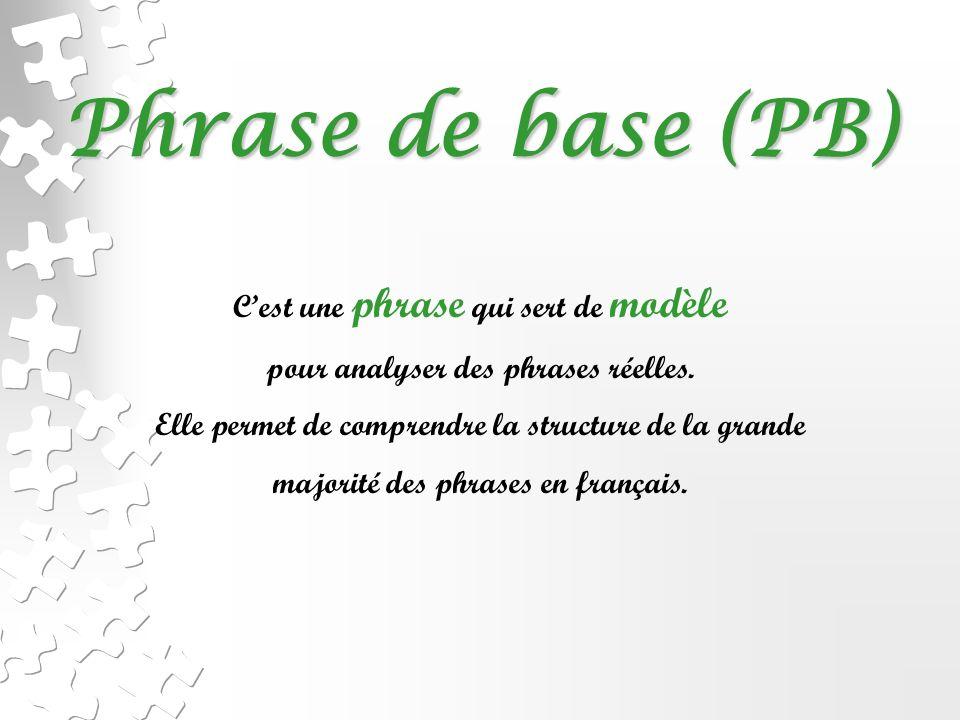 Phrase de base (PB) Cest une phrase qui sert de modèle pour analyser des phrases réelles.