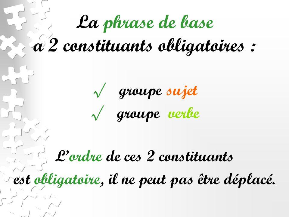 La phrase de base a 2 constituants obligatoires : groupe sujet groupe verbe Lordre de ces 2 constituants est obligatoire, il ne peut pas être déplacé.