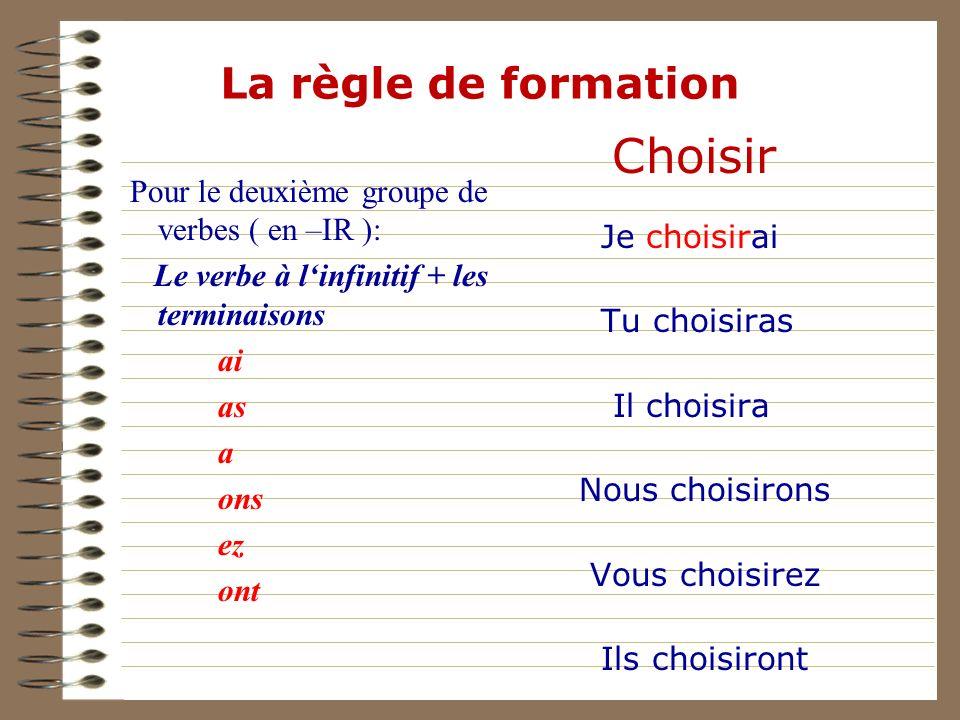 La règle de formation Pour le deuxième groupe de verbes ( en –IR ): Le verbe à linfinitif + les terminaisons ai as a ons ez ont Choisir Je choisirai Tu choisiras Il choisira Nous choisirons Vous choisirez Ils choisiront