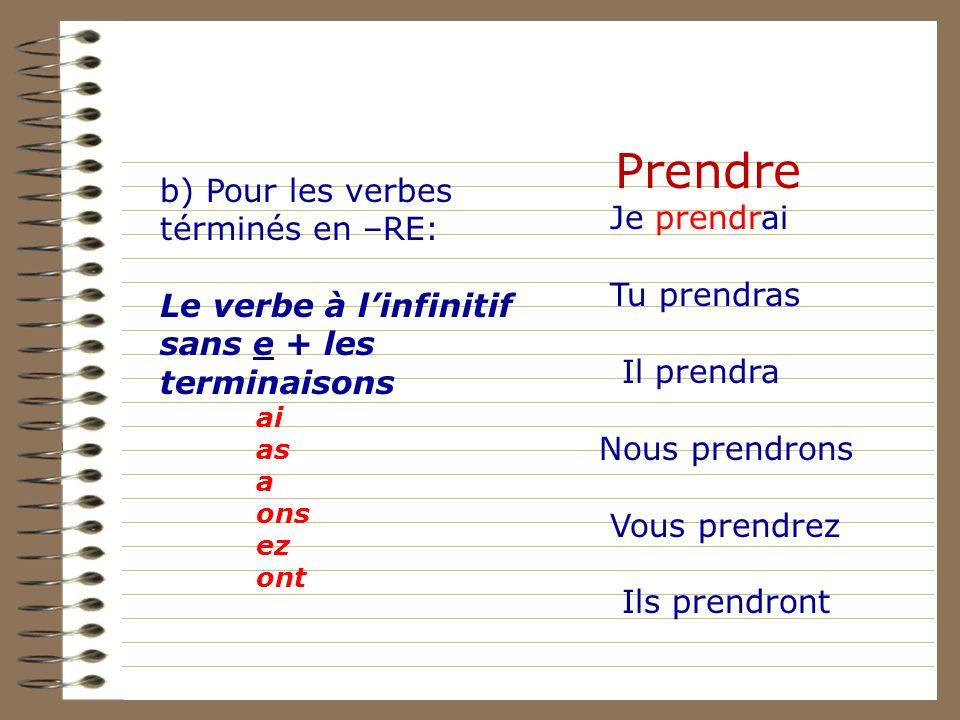 b) Pour les verbes términés en –RE: Le verbe à linfinitif sans e + les terminaisons ai as a ons ez ont Prendre Je prendrai Tu prendras Il prendra Nous prendrons Vous prendrez Ils prendront