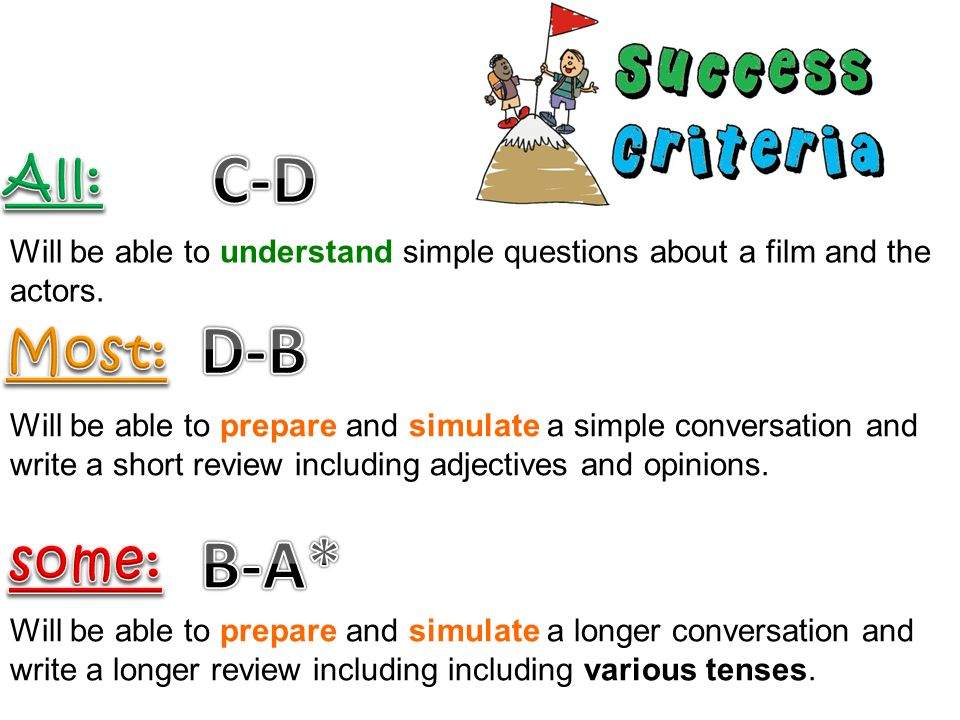 Will be able to prepare and simulate a simple conversation and write a short review including adjectives and opinions. Will be able to prepare and sim