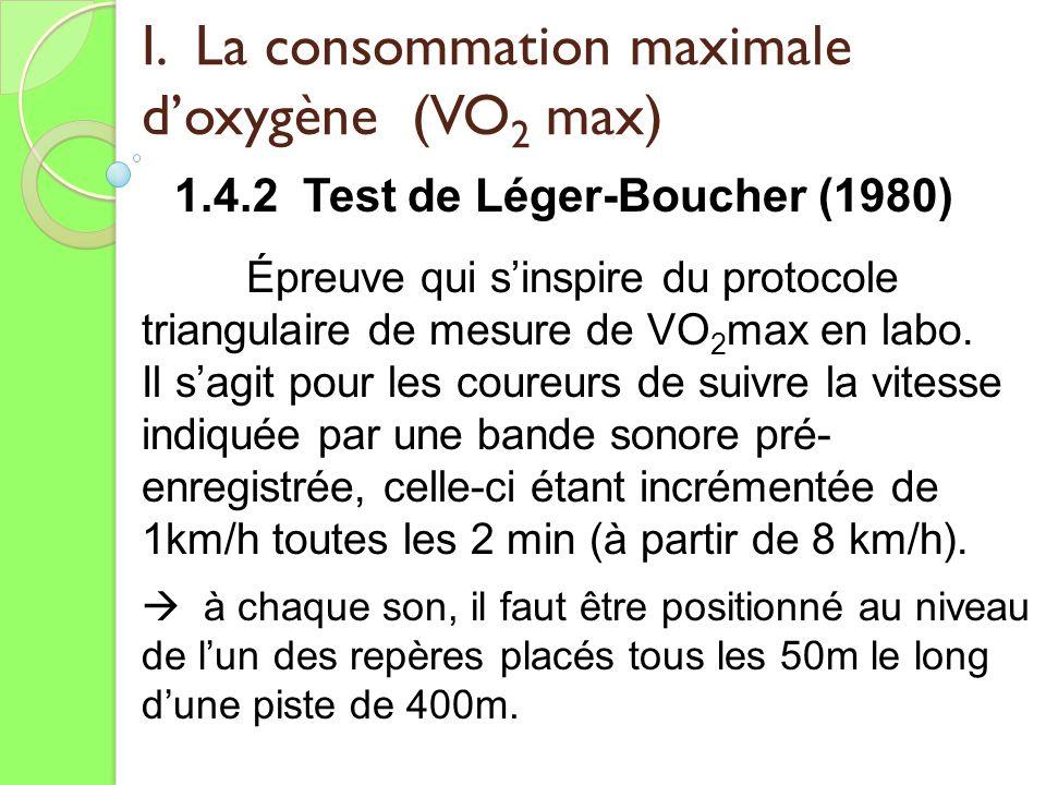 I. La consommation maximale doxygène (VO 2 max) 1.4.2 Test de Léger-Boucher (1980) Épreuve qui sinspire du protocole triangulaire de mesure de VO 2 ma