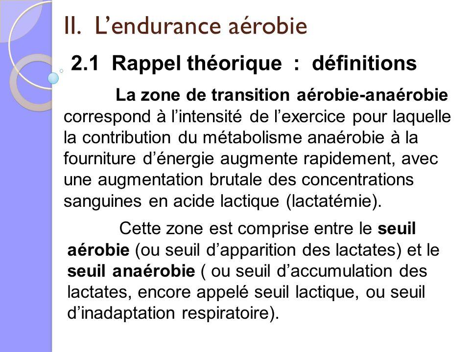 II. Lendurance aérobie 2.1 Rappel théorique : définitions La zone de transition aérobie-anaérobie correspond à lintensité de lexercice pour laquelle l