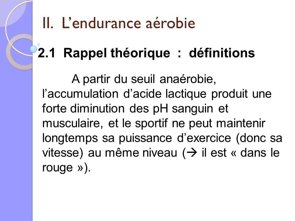 II. Lendurance aérobie 2.1 Rappel théorique : définitions A partir du seuil anaérobie, laccumulation dacide lactique produit une forte diminution des