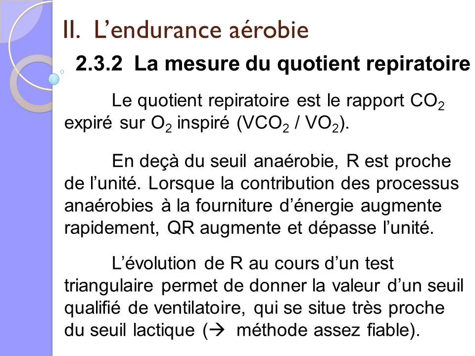 II. Lendurance aérobie 2.3.2 La mesure du quotient repiratoire Le quotient repiratoire est le rapport CO 2 expiré sur O 2 inspiré (VCO 2 / VO 2 ). En