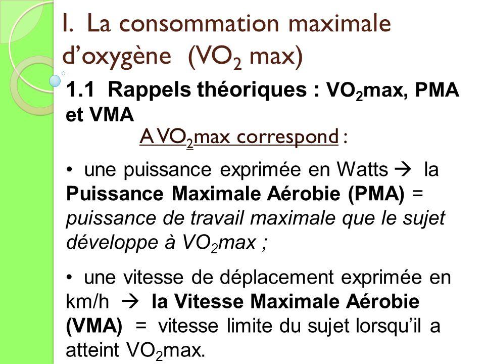 I. La consommation maximale doxygène (VO 2 max) A VO 2 max correspond : 1.1 Rappels théoriques : VO 2 max, PMA et VMA une puissance exprimée en Watts