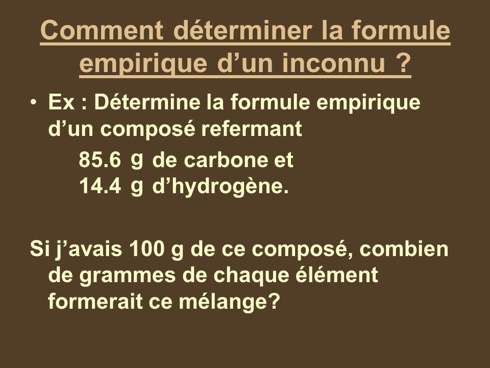 Comment déterminer la formule empirique dun inconnu .
