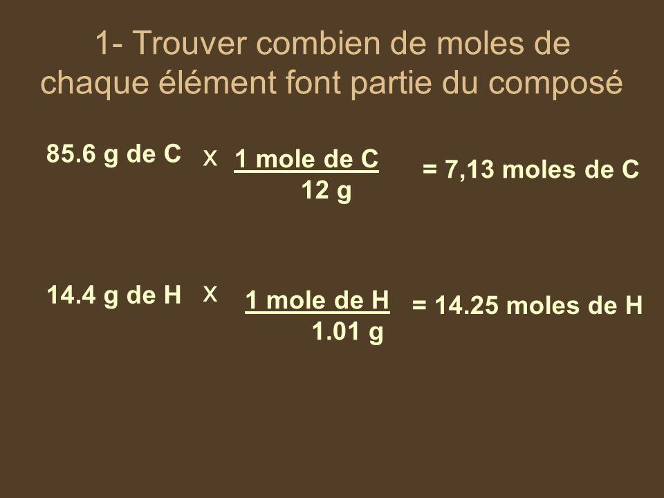 1- Trouver combien de moles de chaque élément font partie du composé 85.6 g de C 14.4 g de H x x 1 mole de C 12 g 1 mole de H 1 g = 14.4 moles de H 1
