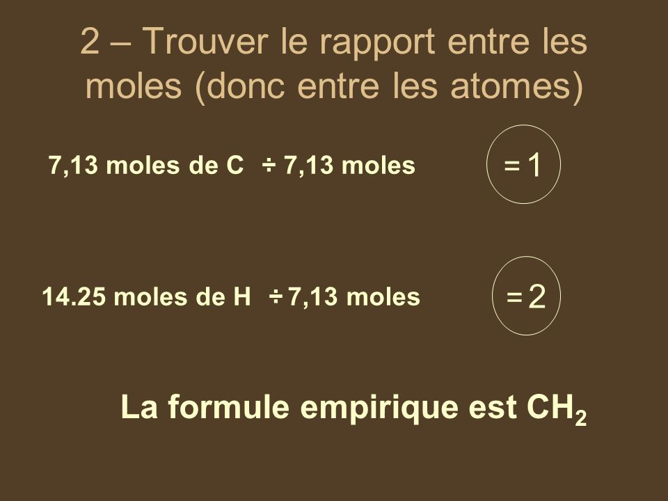 2 – Trouver le rapport entre les moles (donc entre les atomes) 7,13 moles de C 14.25 moles de H ÷ 7,13 moles = 1= 1 = 2= 2 La formule empirique est CH