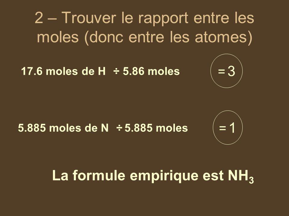 2 – Trouver le rapport entre les moles (donc entre les atomes) 17.6 moles de H 5.885 moles de N ÷ 5.86 moles ÷ 5.885 moles = 3= 3 = 1= 1 La formule em