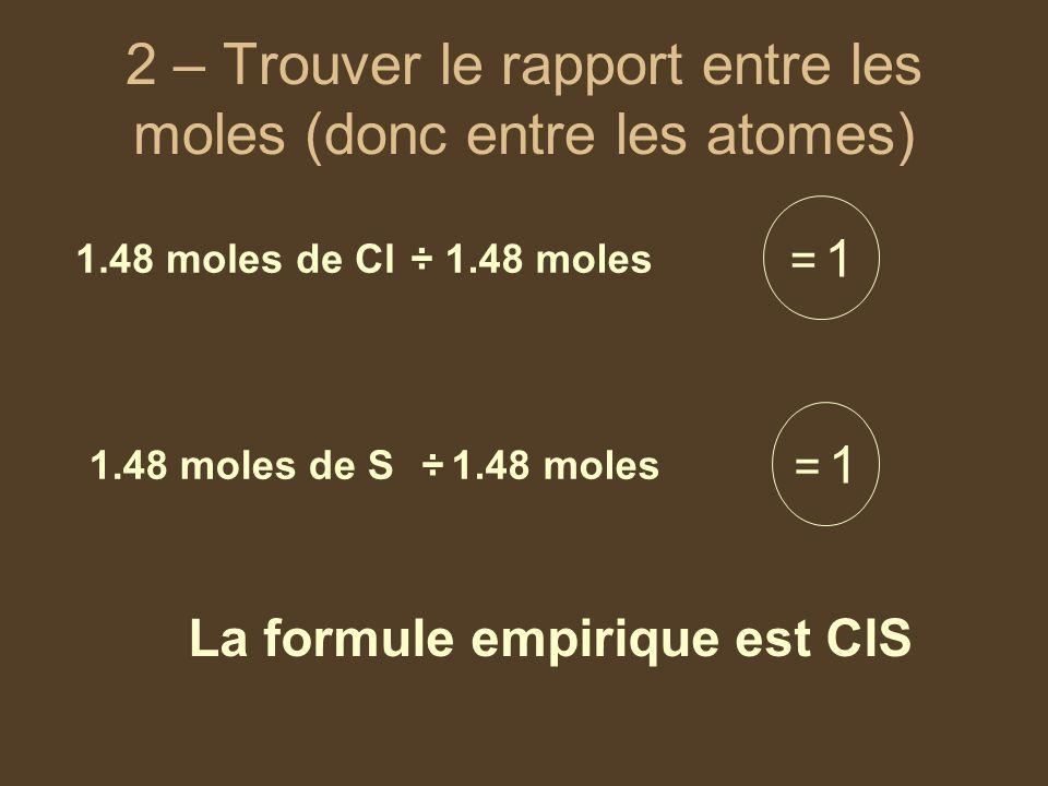2 – Trouver le rapport entre les moles (donc entre les atomes) 1.48 moles de Cl 1.48 moles de S ÷ 1.48 moles = 1= 1 = 1= 1 La formule empirique est ClS