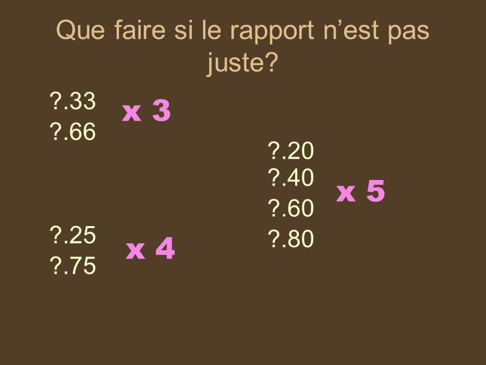 Que faire si le rapport nest pas juste? ?.33 ?.66 x 3 ?.25 ?.75 x 4 ?.20 ?.40 x 5 ?.60 ?.80