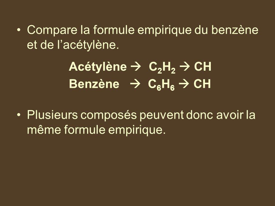 Compare la formule empirique du benzène et de lacétylène. Plusieurs composés peuvent donc avoir la même formule empirique. Acétylène C 2 H 2 CH Benzèn
