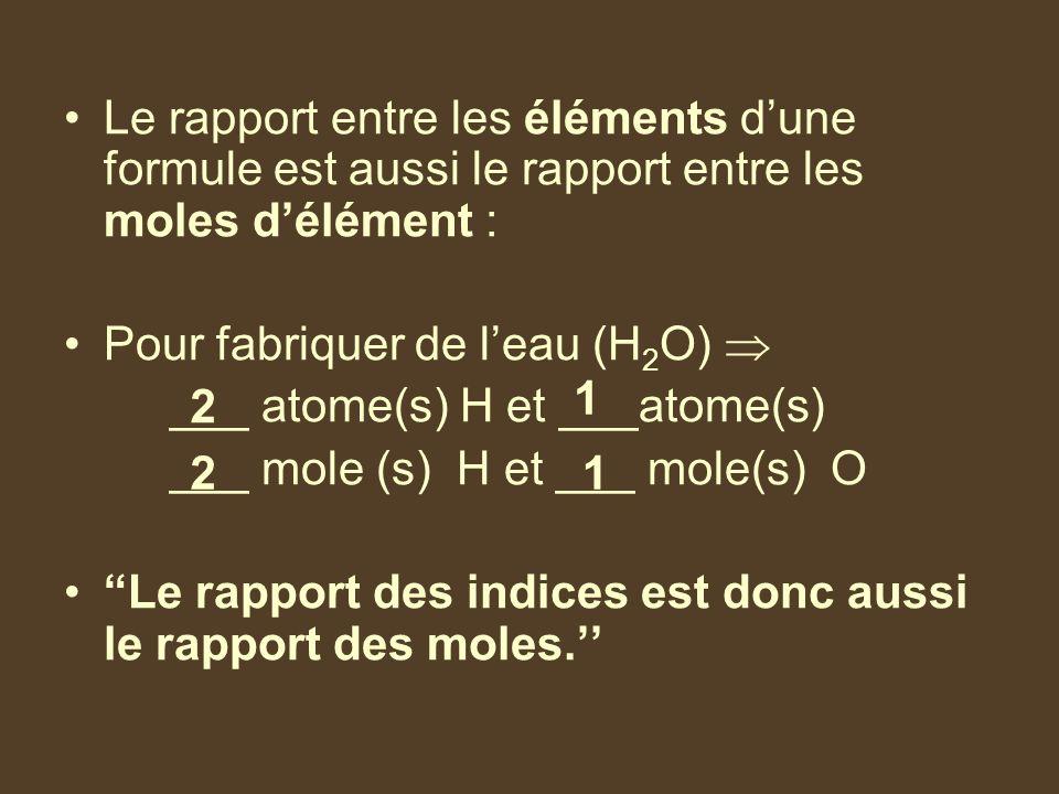 Le rapport entre les éléments dune formule est aussi le rapport entre les moles délément : Pour fabriquer de leau (H 2 O) ___ atome(s) H et ___atome(s) ___ mole (s) H et ___ mole(s) O Le rapport des indices est donc aussi le rapport des moles.