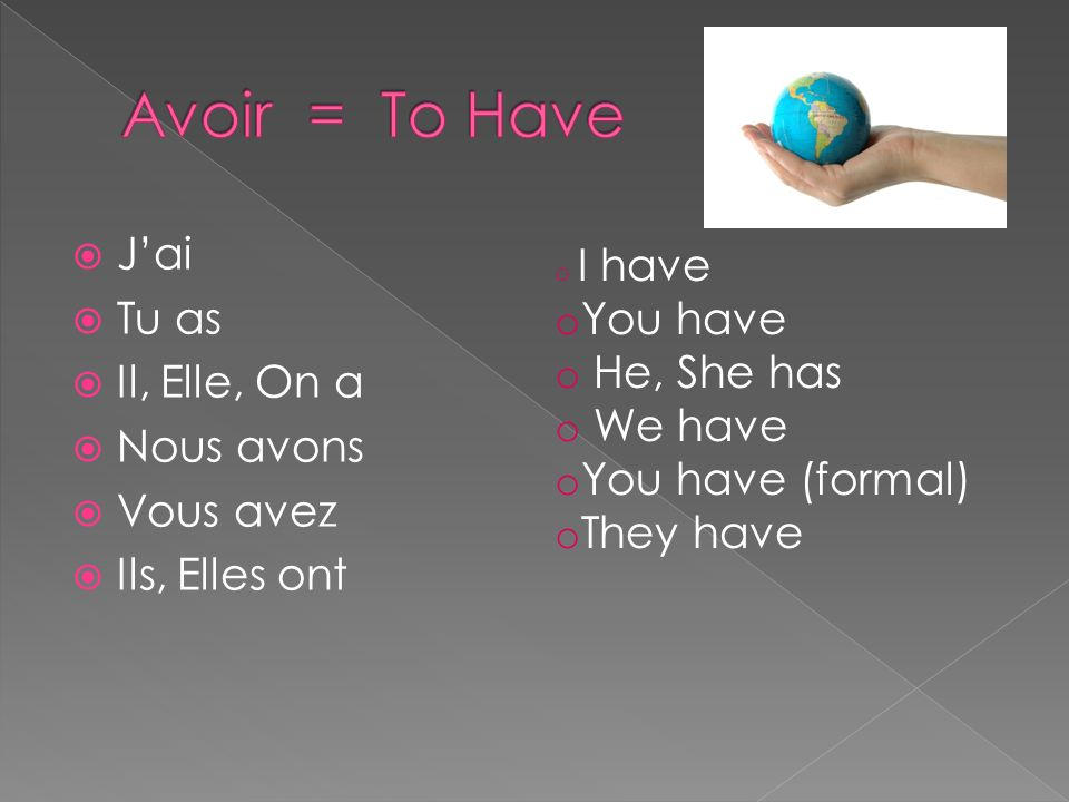 Je suis Tu es Il, Elle est Nous sommes Vous êtes Ils, Elles sont o I am o You are o He, She is o We are o You are (formal) o They are