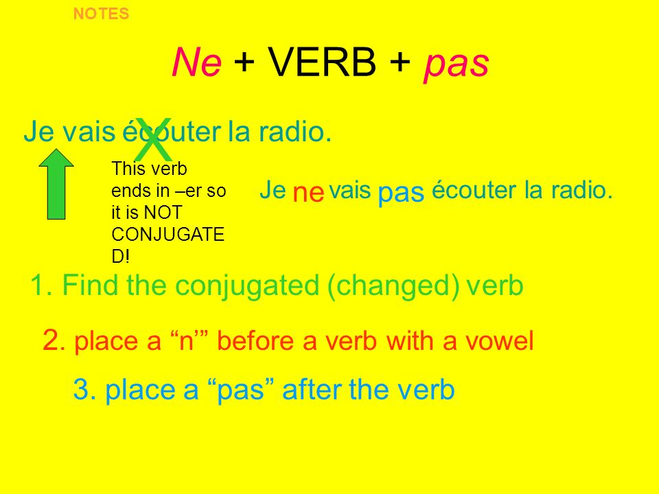 Ne + VERB + pas Je vais écouter la radio. 1. Find the conjugated (changed) verb ne pas 2.