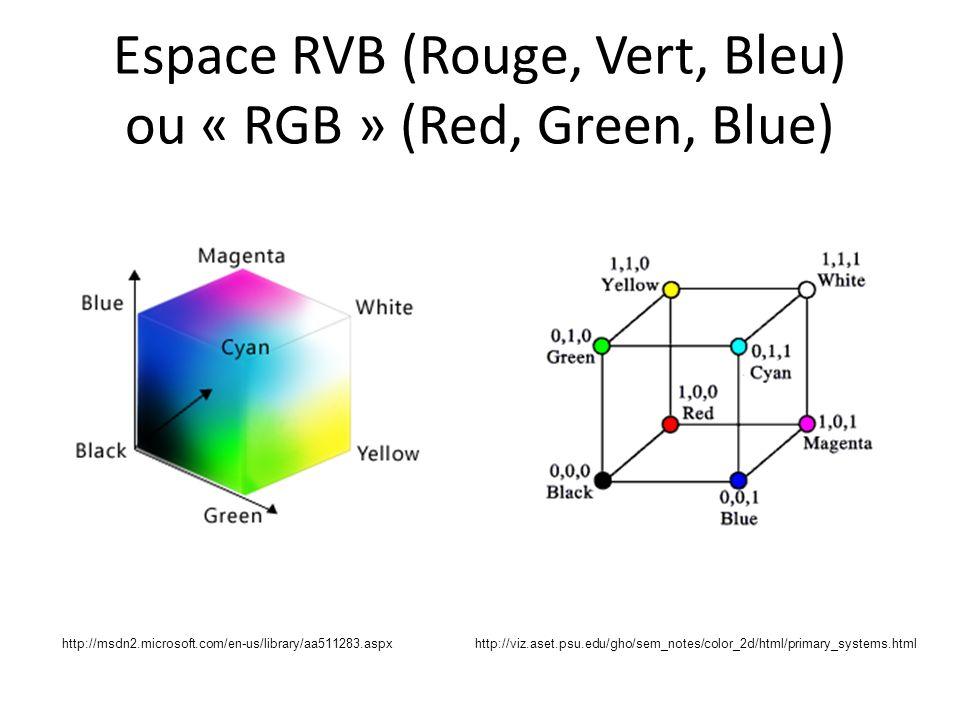 Espace RVB (Rouge, Vert, Bleu) ou « RGB » (Red, Green, Blue) http://msdn2.microsoft.com/en-us/library/aa511283.aspxhttp://viz.aset.psu.edu/gho/sem_notes/color_2d/html/primary_systems.html