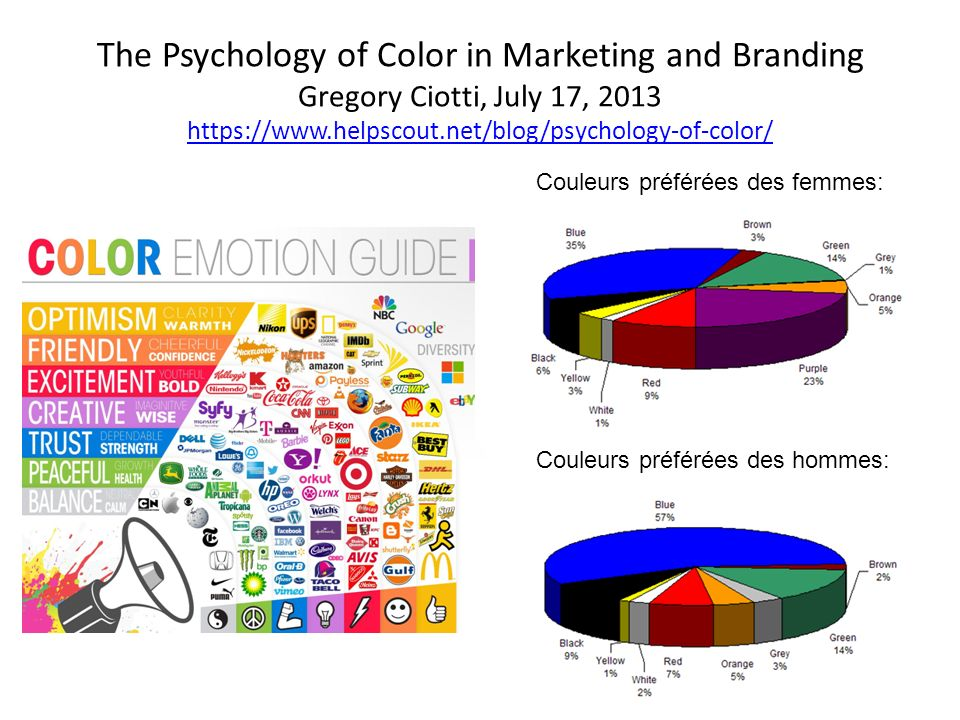 The Psychology of Color in Marketing and Branding Gregory Ciotti, July 17, 2013 https://www.helpscout.net/blog/psychology-of-color/ https://www.helpsc