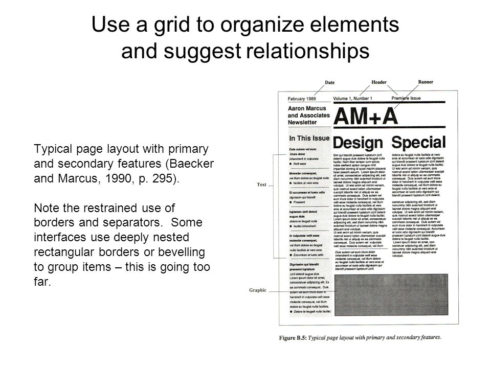 Typical page layout with primary and secondary features (Baecker and Marcus, 1990, p. 295). Note the restrained use of borders and separators. Some in