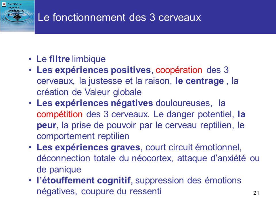 21 Le fonctionnement des 3 cerveaux Le filtre limbique Les expériences positives, coopération des 3 cerveaux, la justesse et la raison, le centrage, l