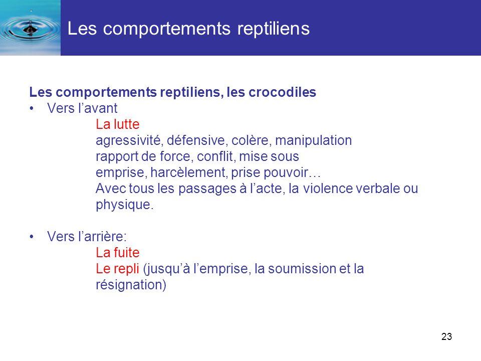 23 Les comportements reptiliens Les comportements reptiliens, les crocodiles Vers lavant La lutte agressivité, défensive, colère, manipulation rapport