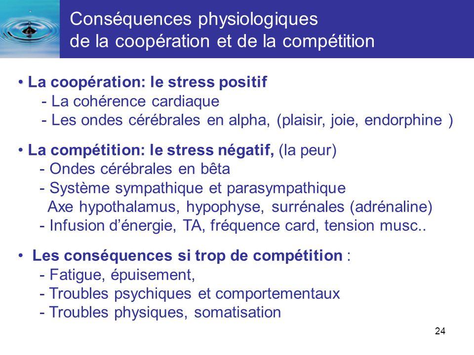 24 Conséquences physiologiques de la coopération et de la compétition La coopération: le stress positif - La cohérence cardiaque - Les ondes cérébrale