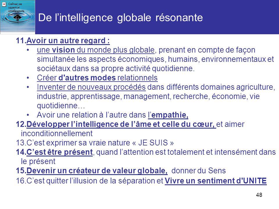 48 De lintelligence globale résonante 11.Avoir un autre regard : une vision du monde plus globale, prenant en compte de façon simultanée les aspects é