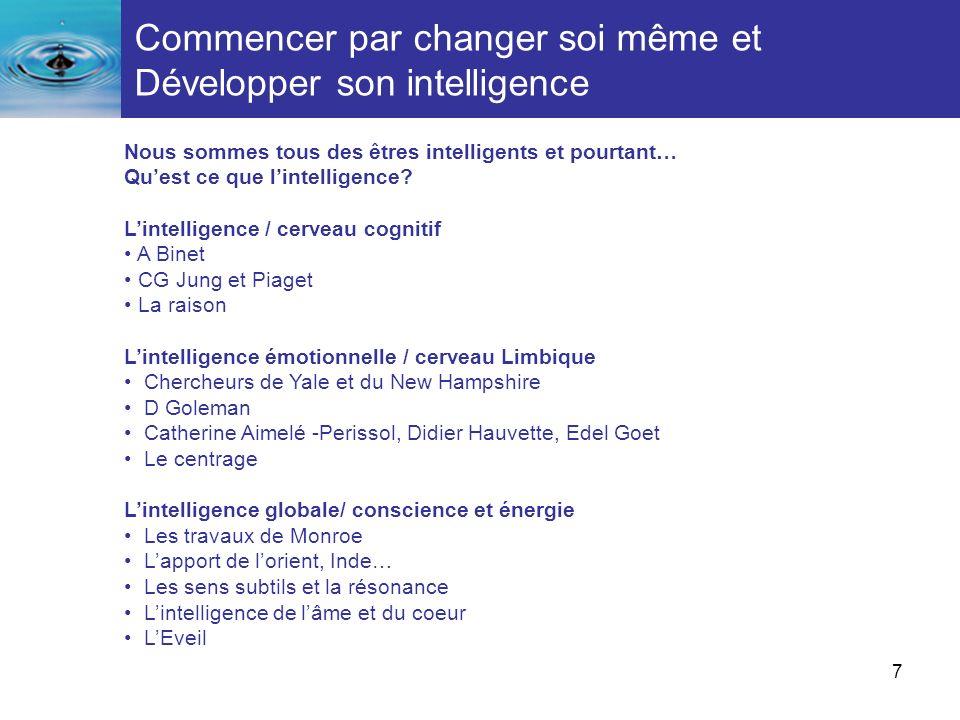 7 Nous sommes tous des êtres intelligents et pourtant… Quest ce que lintelligence? Lintelligence / cerveau cognitif A Binet CG Jung et Piaget La raiso