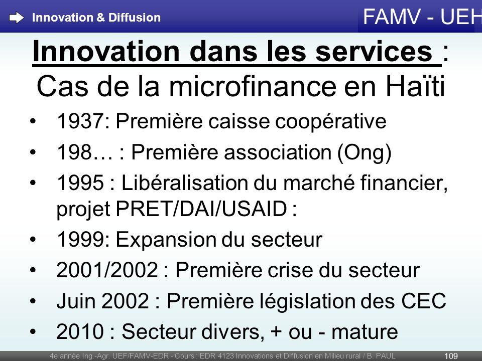 FAMV - UEH Innovation dans les services : Cas de la microfinance en Haïti 1937: Première caisse coopérative 198… : Première association (Ong) 1995 : L