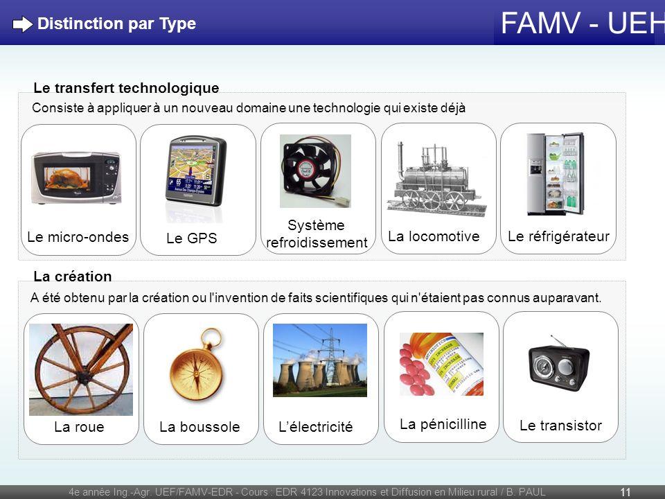 FAMV - UEH 4e année Ing.-Agr. UEF/FAMV-EDR - Cours : EDR 4123 Innovations et Diffusion en Milieu rural / B. PAUL 11 La roue La boussole Lélectricité L