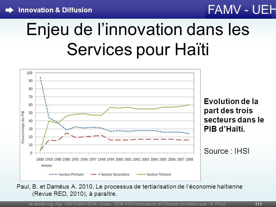 FAMV - UEH Enjeu de linnovation dans les Services pour Haïti Paul, B. et Daméus A. 2010. Le processus de tertiarisation de léconomie haïtienne (Revue