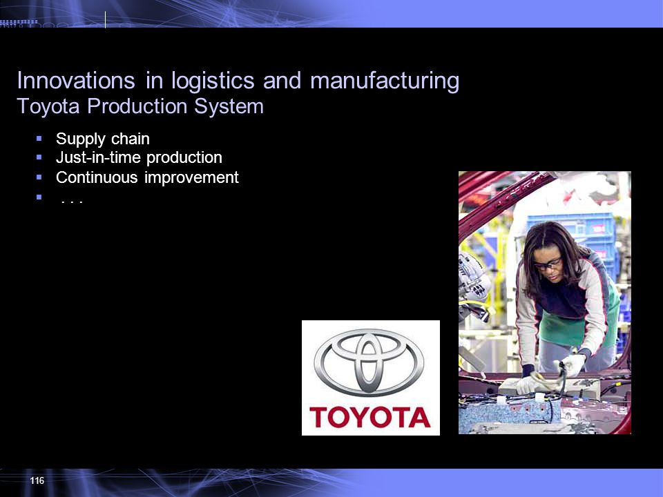 116 Innovations in logistics and manufacturing Toyota Production System Supply chain Just-in-time production Continuous improvement...