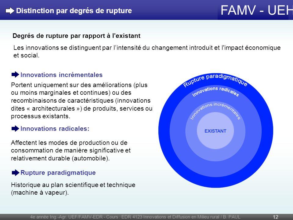 FAMV - UEH 4e année Ing.-Agr. UEF/FAMV-EDR - Cours : EDR 4123 Innovations et Diffusion en Milieu rural / B. PAUL 12 Distinction par degrés de rupture
