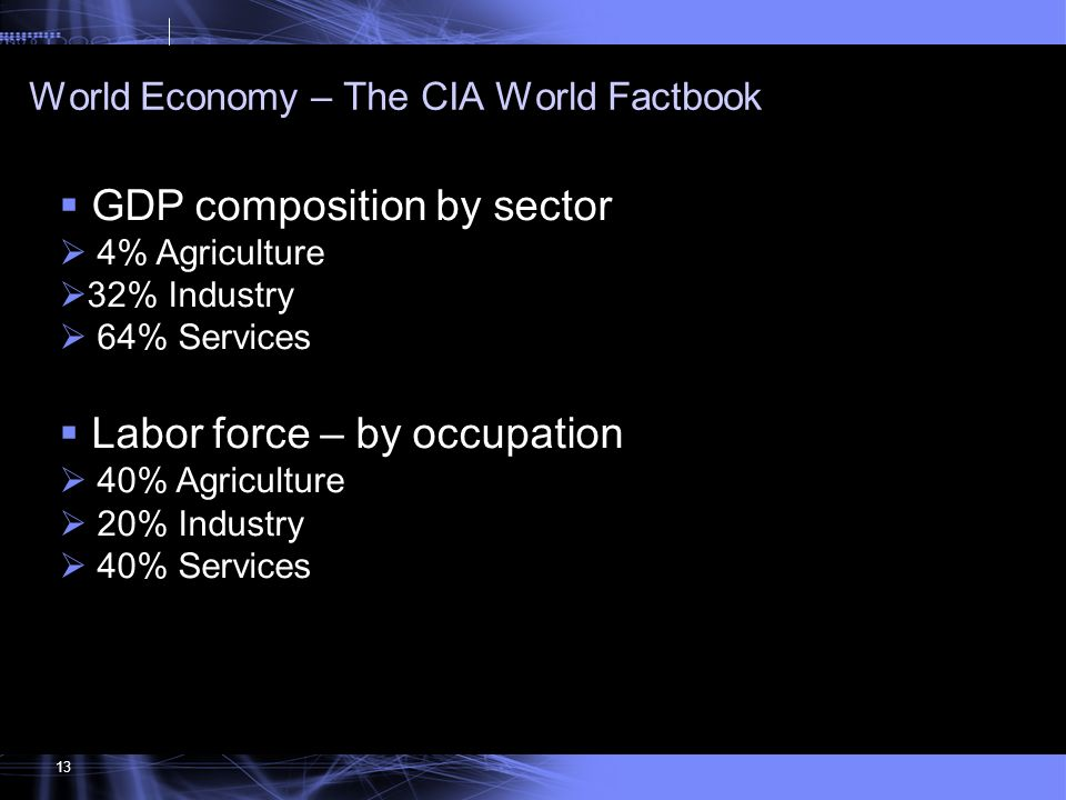 121 13 GDP composition by sector 4% Agriculture 32% Industry 64% Services Labor force – by occupation 40% Agriculture 20% Industry 40% Services World
